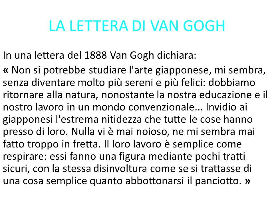 LA LETTERA DI VAN GOGH In una lettera del 1888 Van Gogh dichiara:
