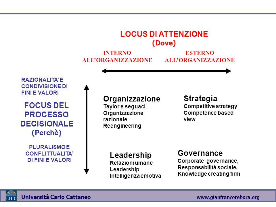 LOCUS DI ATTENZIONE FOCUS DEL PROCESSO DECISIONALE