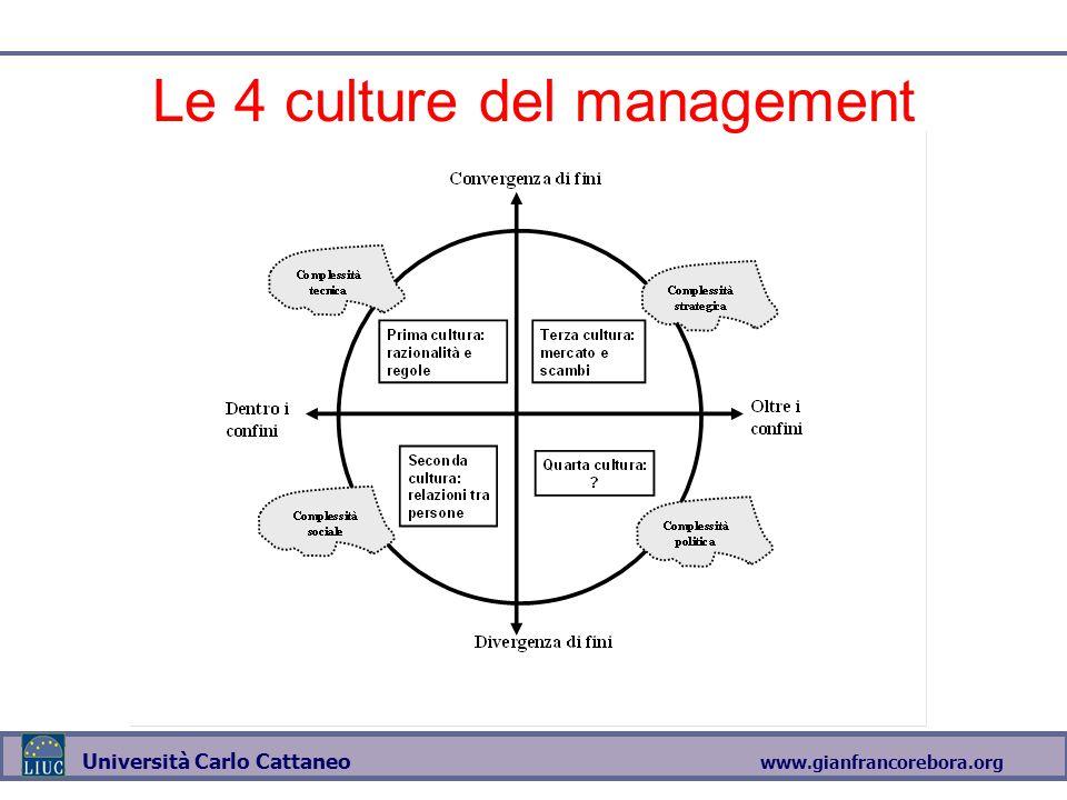 Le 4 culture del management
