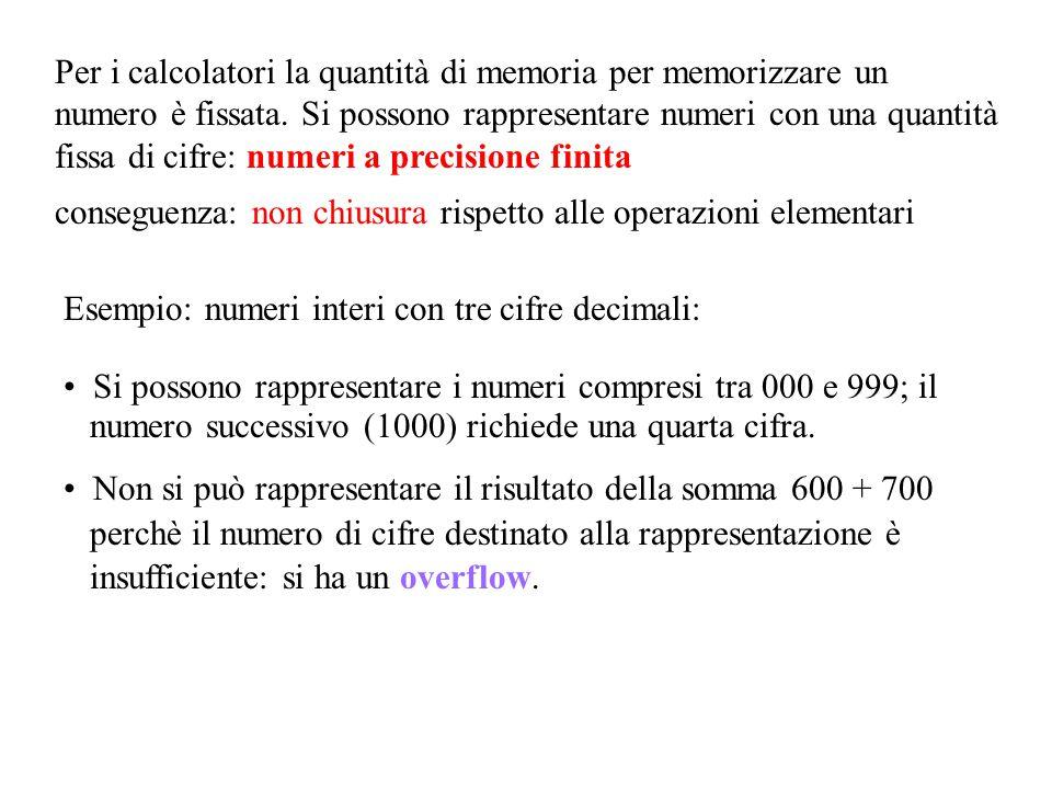 Per i calcolatori la quantità di memoria per memorizzare un