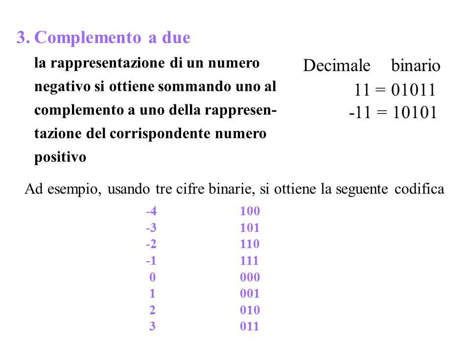 3. Complemento a due Decimale binario 11 = 01011 -11 = 10101