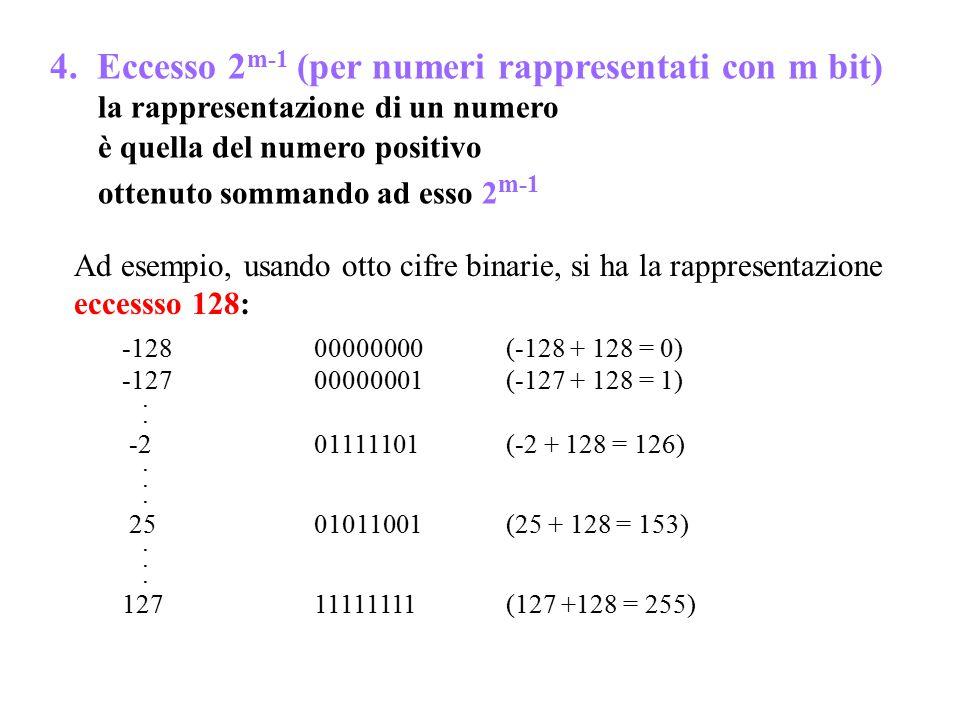 4. Eccesso 2m-1 (per numeri rappresentati con m bit)