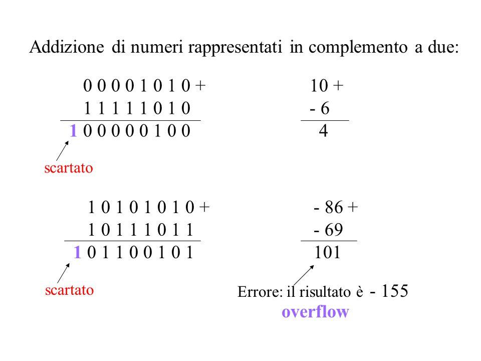 Addizione di numeri rappresentati in complemento a due: