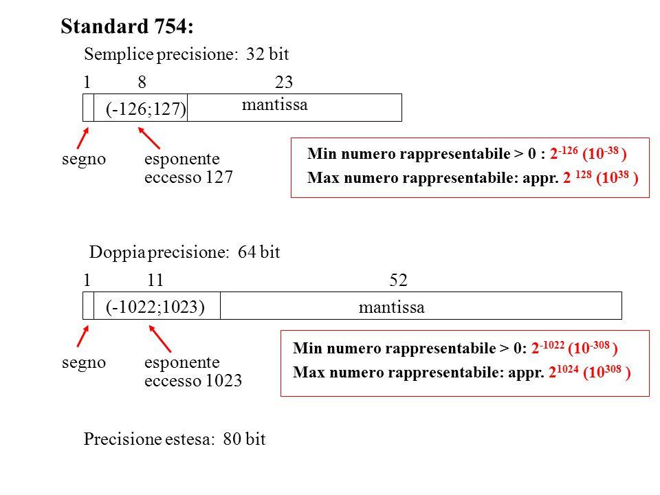 Standard 754: Semplice precisione: 32 bit segno esponente eccesso 127