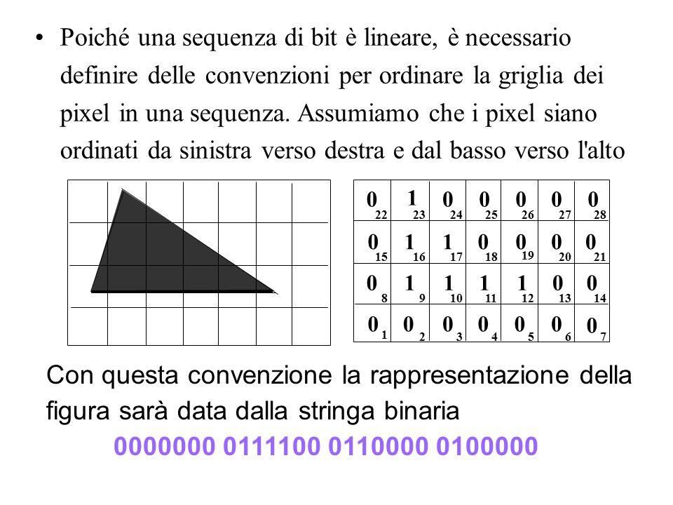 Poiché una sequenza di bit è lineare, è necessario