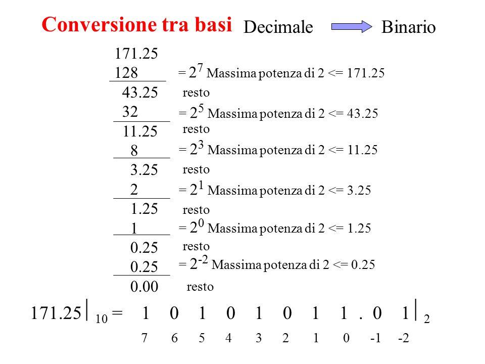 Conversione tra basi Decimale Binario