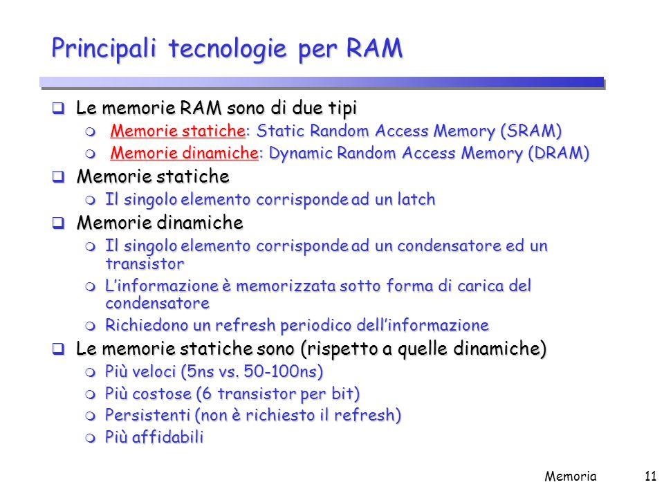 Memoria Principale, Cache e Tecnologie