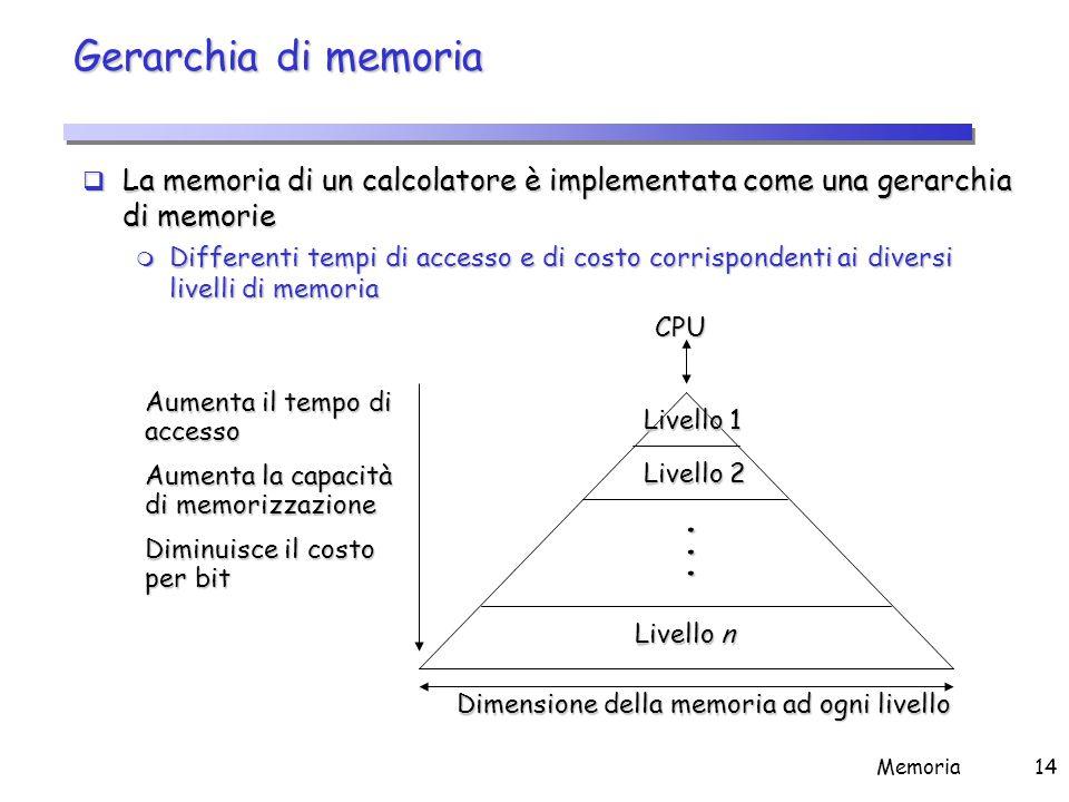 Gerarchia di memoria (2)