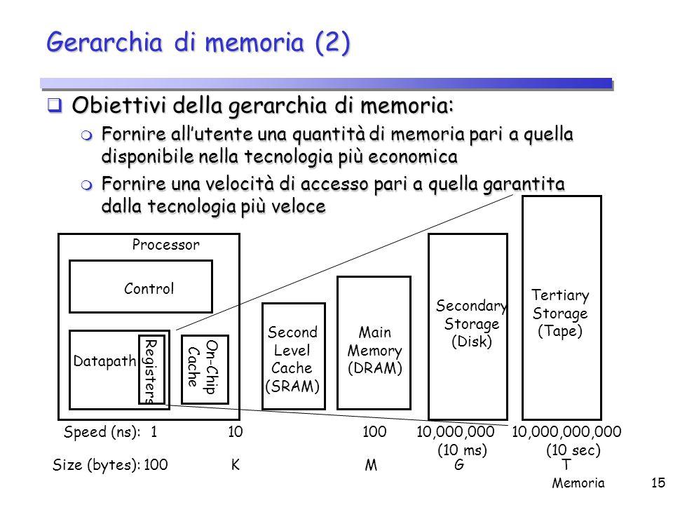 Gerarchia di memoria: Esempio del Pentium
