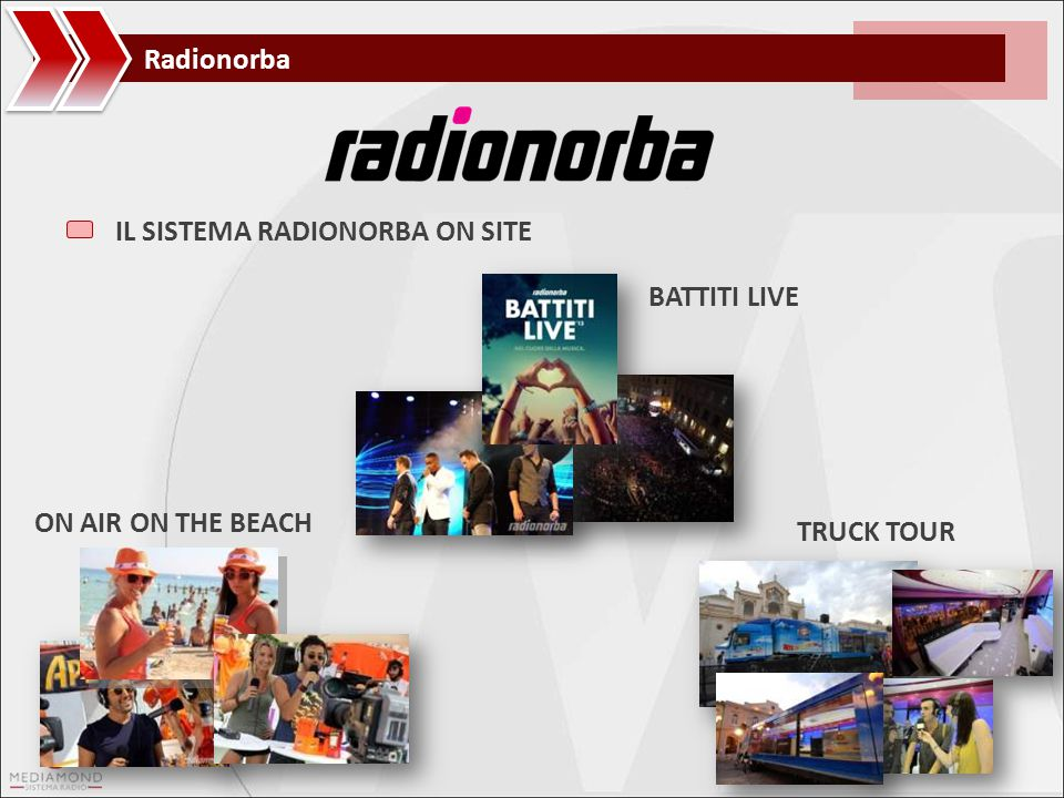 Radionorba IL SISTEMA RADIONORBA ON SITE BATTITI LIVE ON AIR ON THE BEACH TRUCK TOUR