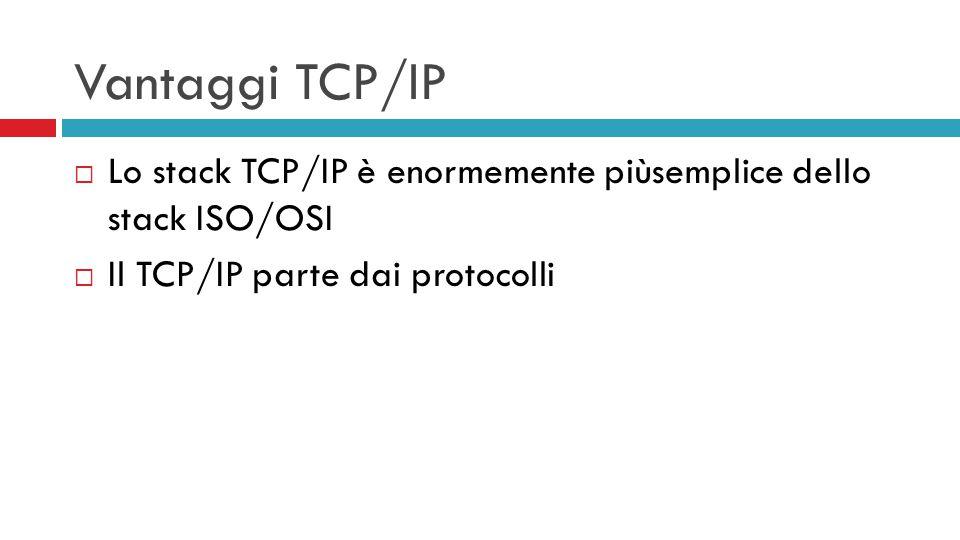Vantaggi TCP/IP Lo stack TCP/IP è enormemente piùsemplice dello stack ISO/OSI.