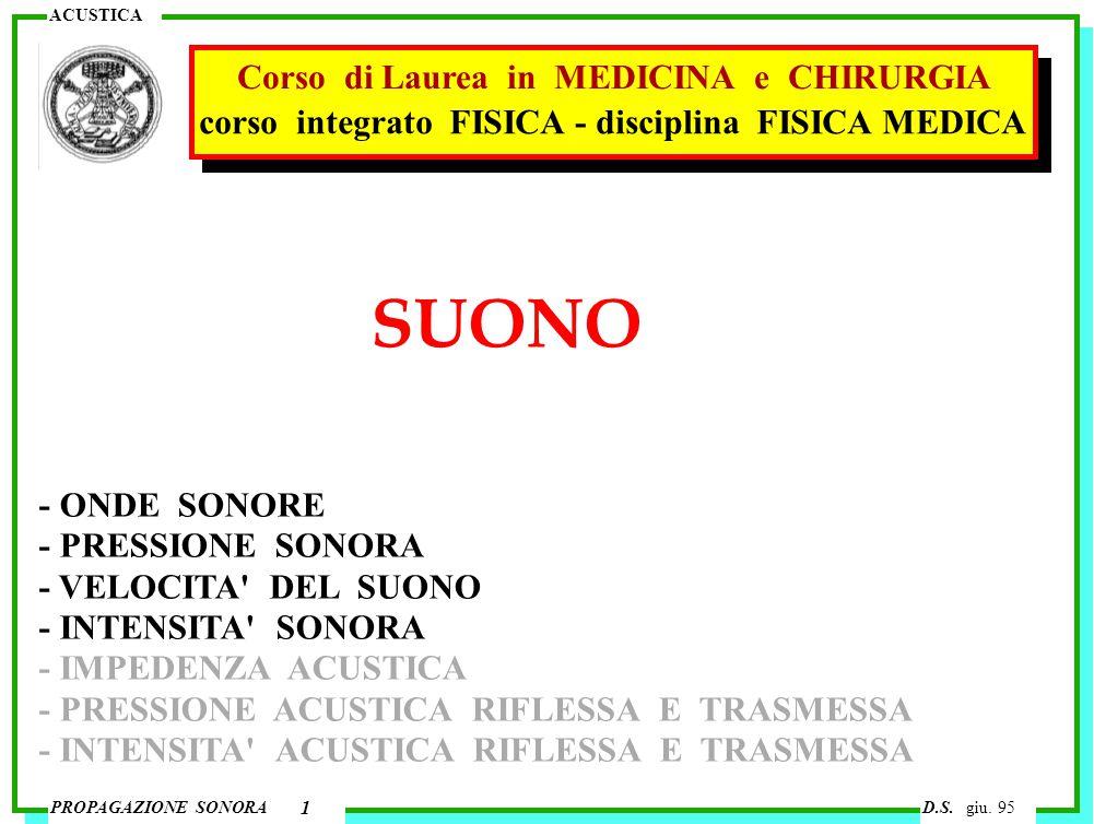 SUONO Corso di Laurea in MEDICINA e CHIRURGIA