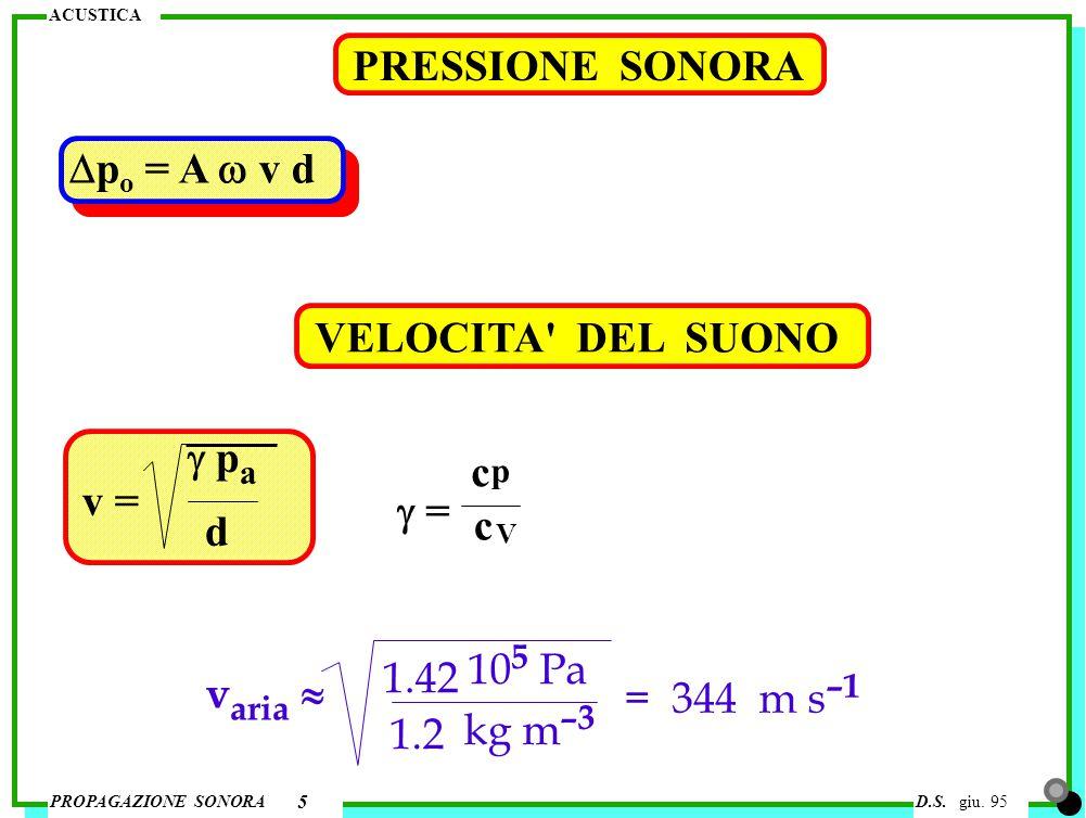 p PRESSIONE SONORA Dpo = A w v d VELOCITA DEL SUONO g pa c v = g = c