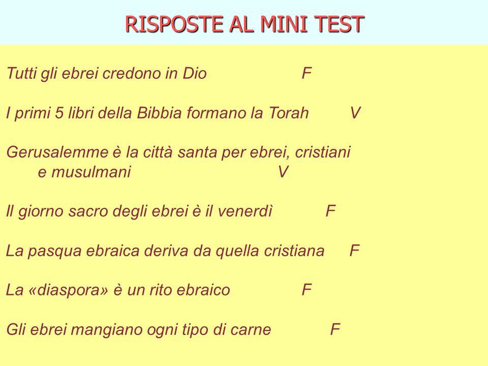 RISPOSTE AL MINI TEST Tutti gli ebrei credono in Dio F