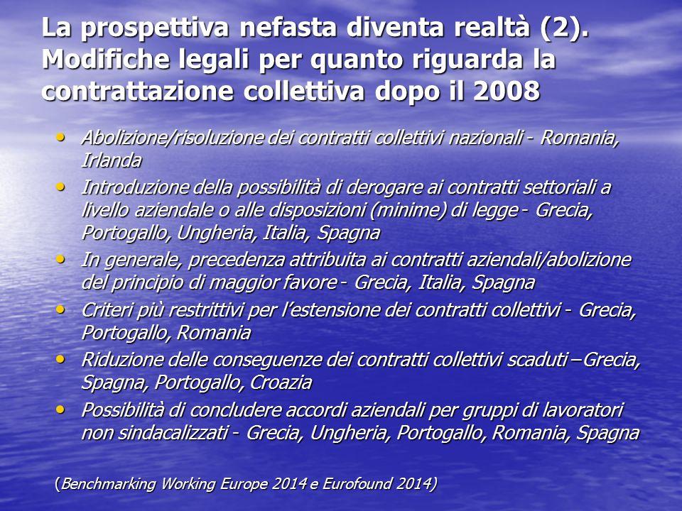 La prospettiva nefasta diventa realtà (2)