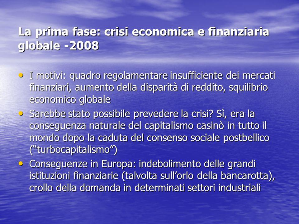 La prima fase: crisi economica e finanziaria globale -2008