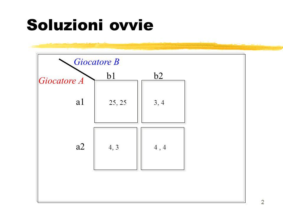 Soluzioni ovvie Giocatore B b1 b2 Giocatore A a1 a2 25, 25 3, 4 4, 3