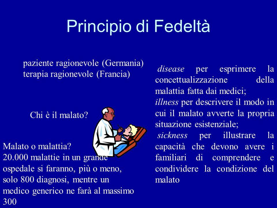 Principio di Fedeltà paziente ragionevole (Germania)