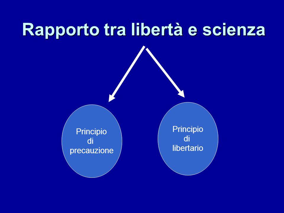 Rapporto tra libertà e scienza