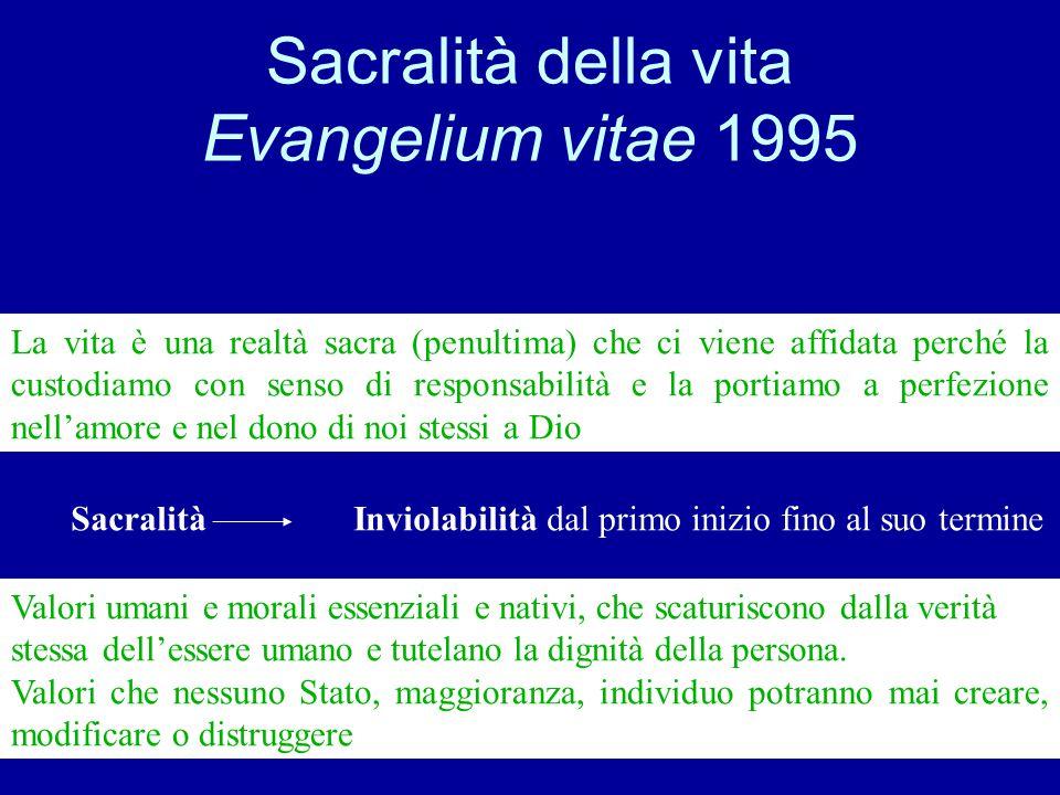 Sacralità della vita Evangelium vitae 1995