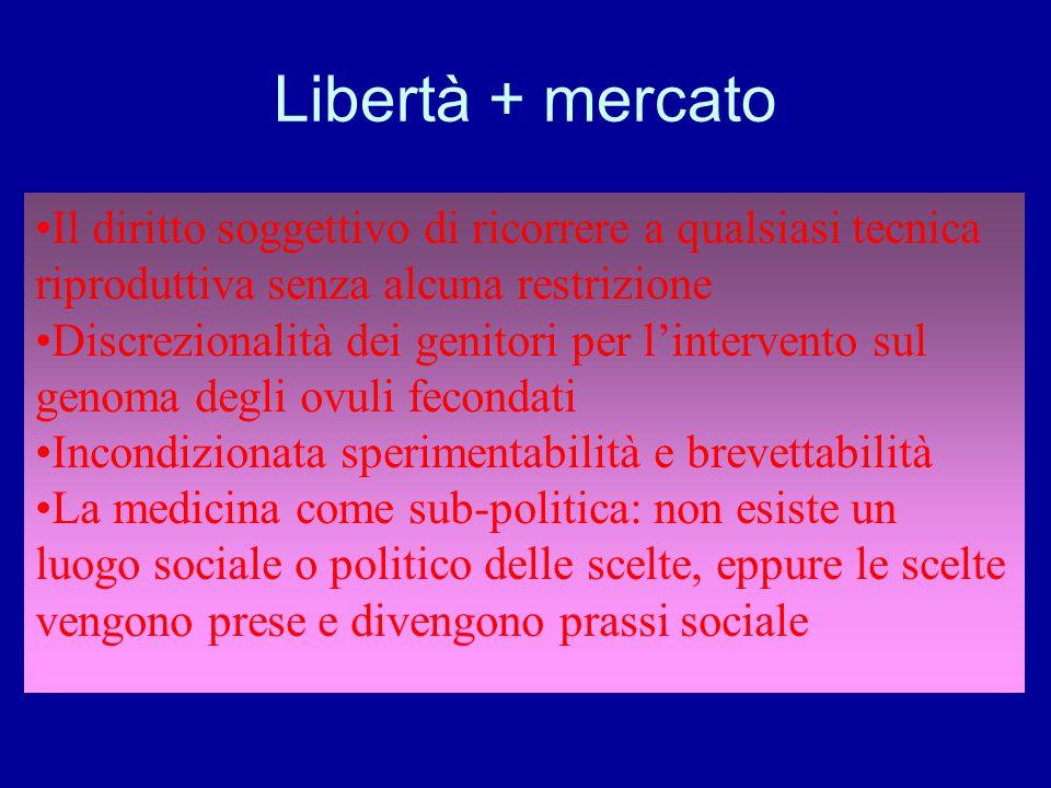Libertà + mercato Il diritto soggettivo di ricorrere a qualsiasi tecnica riproduttiva senza alcuna restrizione.