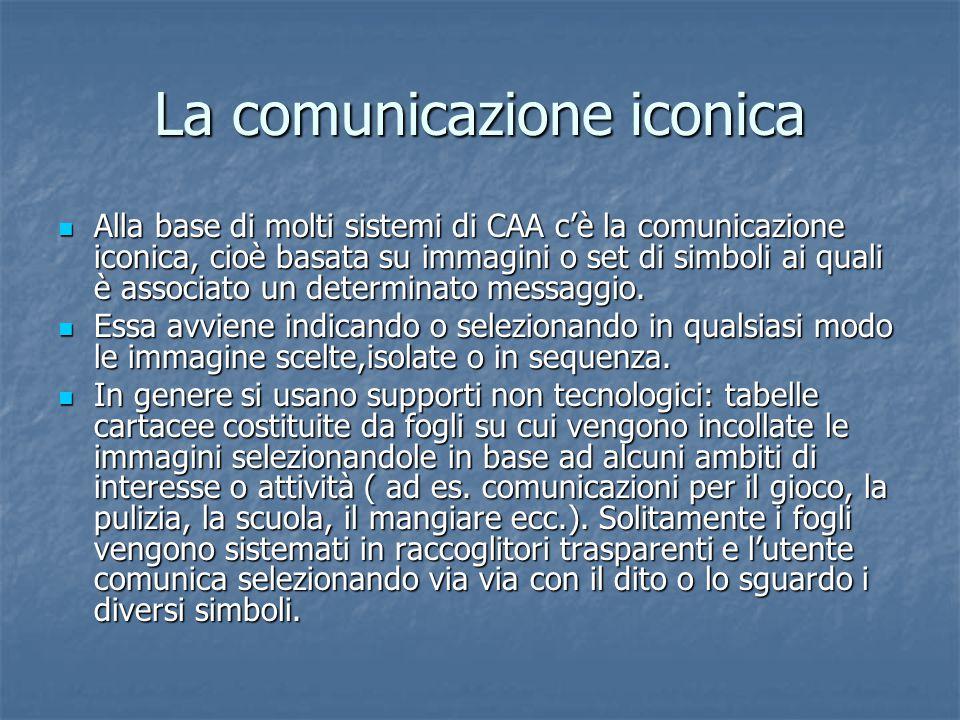 La comunicazione iconica