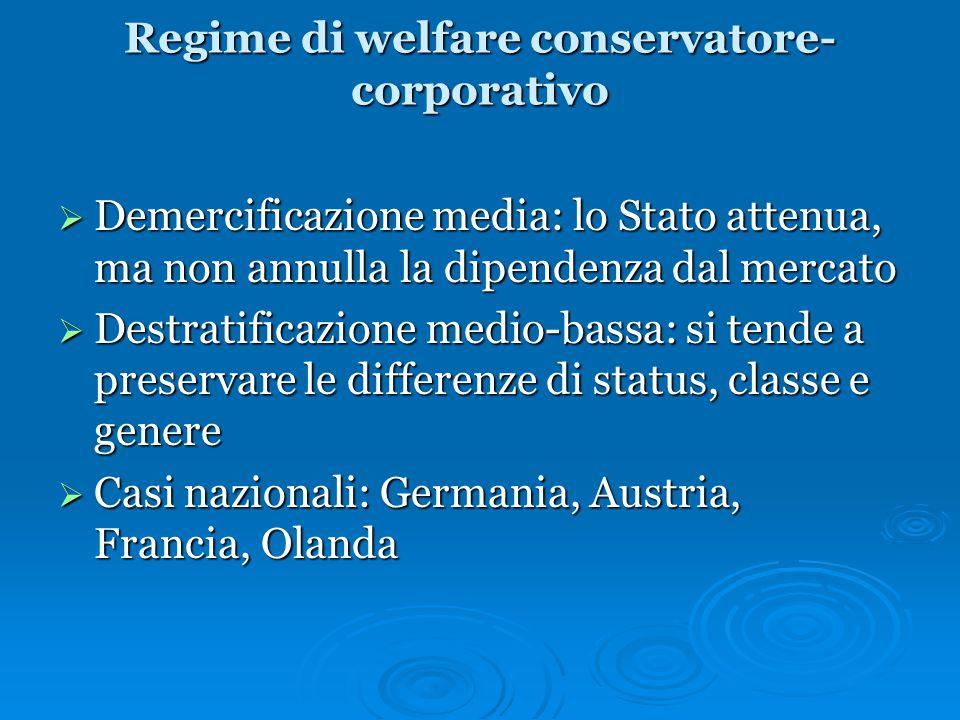 Regime di welfare conservatore-corporativo