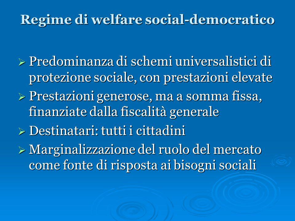 Regime di welfare social-democratico