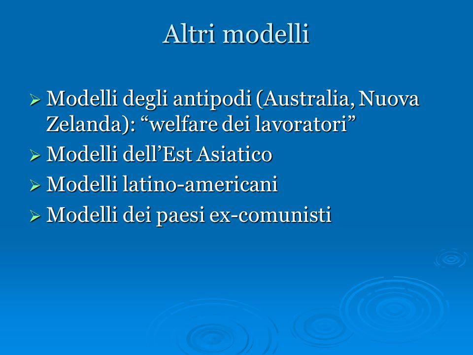 Altri modelli Modelli degli antipodi (Australia, Nuova Zelanda): welfare dei lavoratori Modelli dell'Est Asiatico.