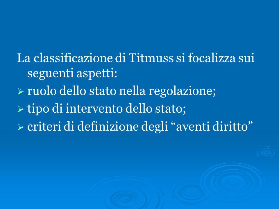 La classificazione di Titmuss si focalizza sui seguenti aspetti: