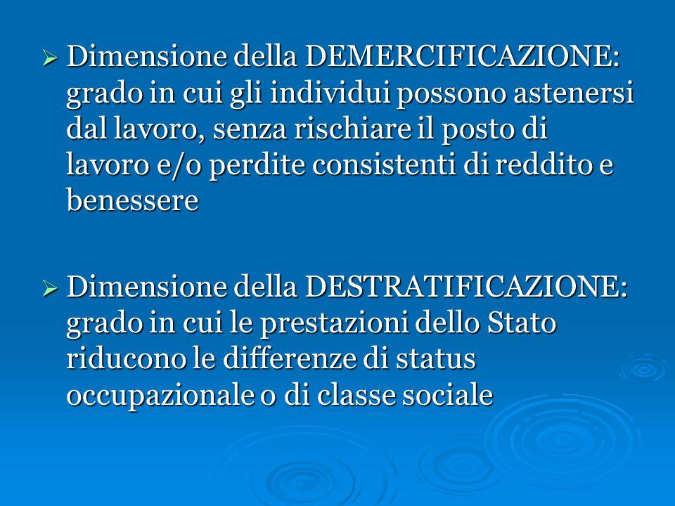 Dimensione della DEMERCIFICAZIONE: grado in cui gli individui possono astenersi dal lavoro, senza rischiare il posto di lavoro e/o perdite consistenti di reddito e benessere