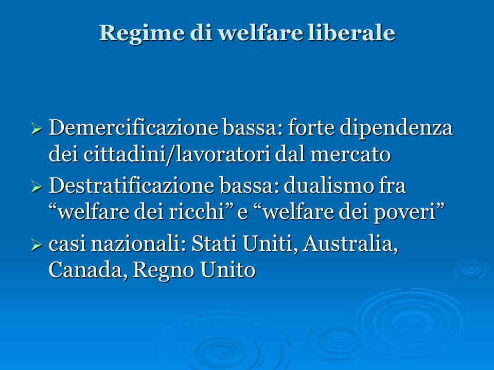 Regime di welfare liberale