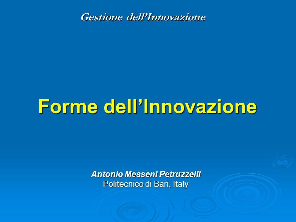 Forme dell'Innovazione