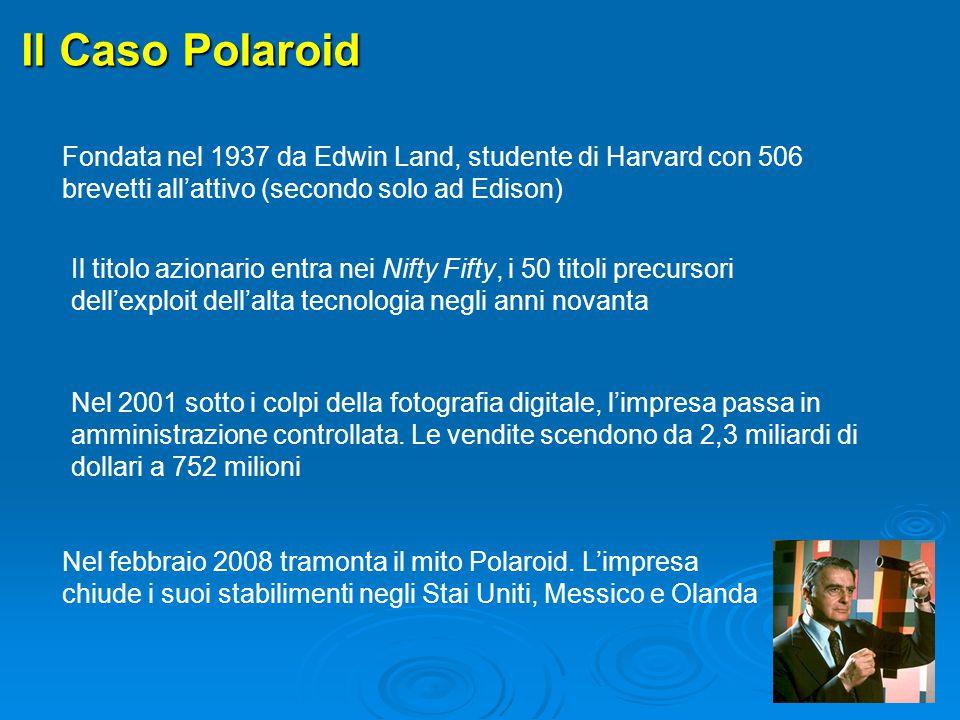 Il Caso Polaroid Fondata nel 1937 da Edwin Land, studente di Harvard con 506 brevetti all'attivo (secondo solo ad Edison)