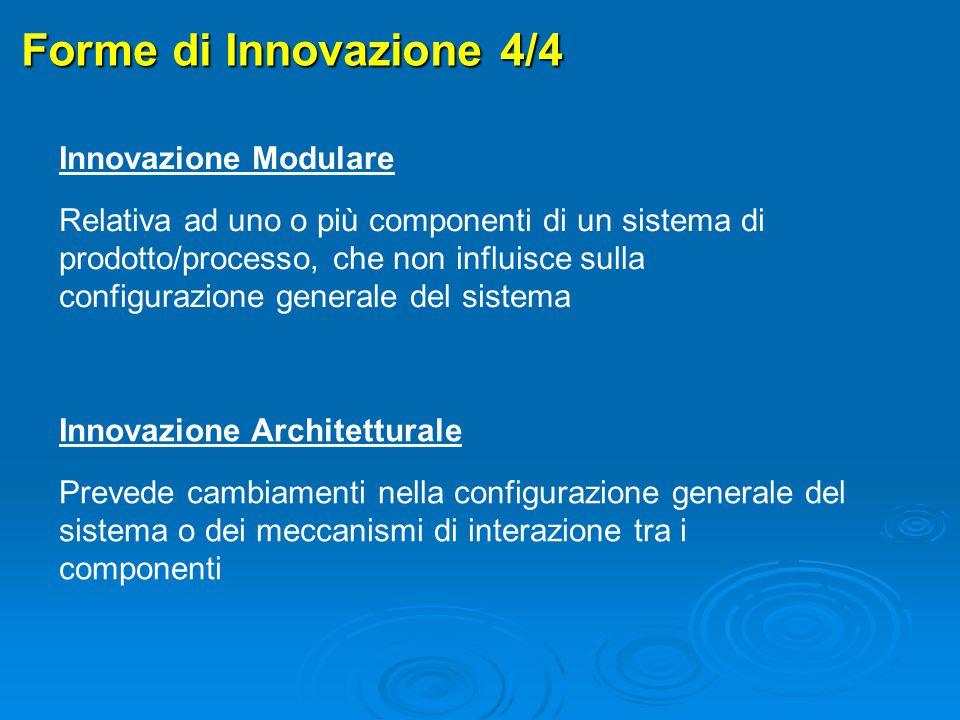 Forme di Innovazione 4/4 Innovazione Modulare