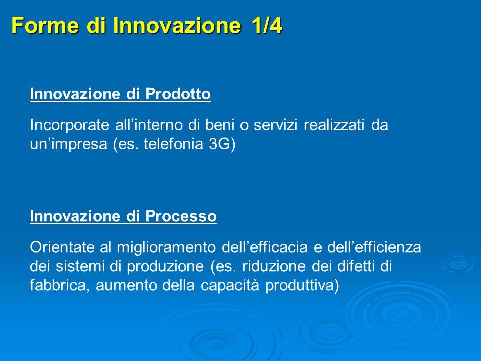 Forme di Innovazione 1/4 Innovazione di Prodotto
