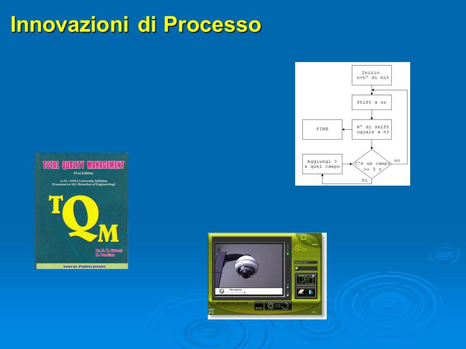 Innovazioni di Processo
