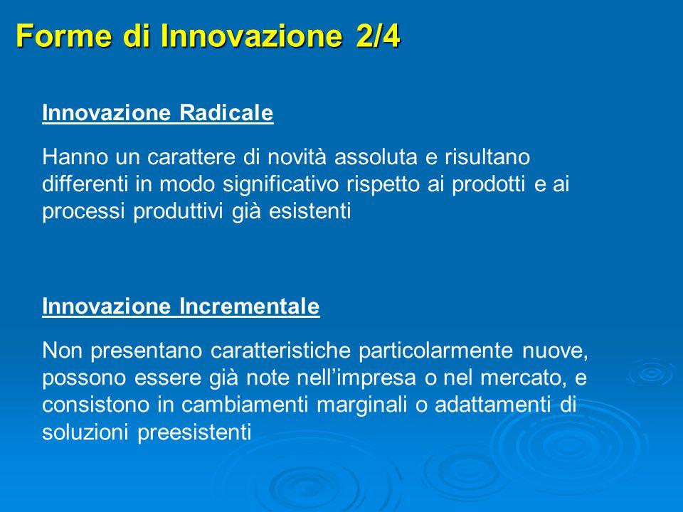 Forme di Innovazione 2/4 Innovazione Radicale