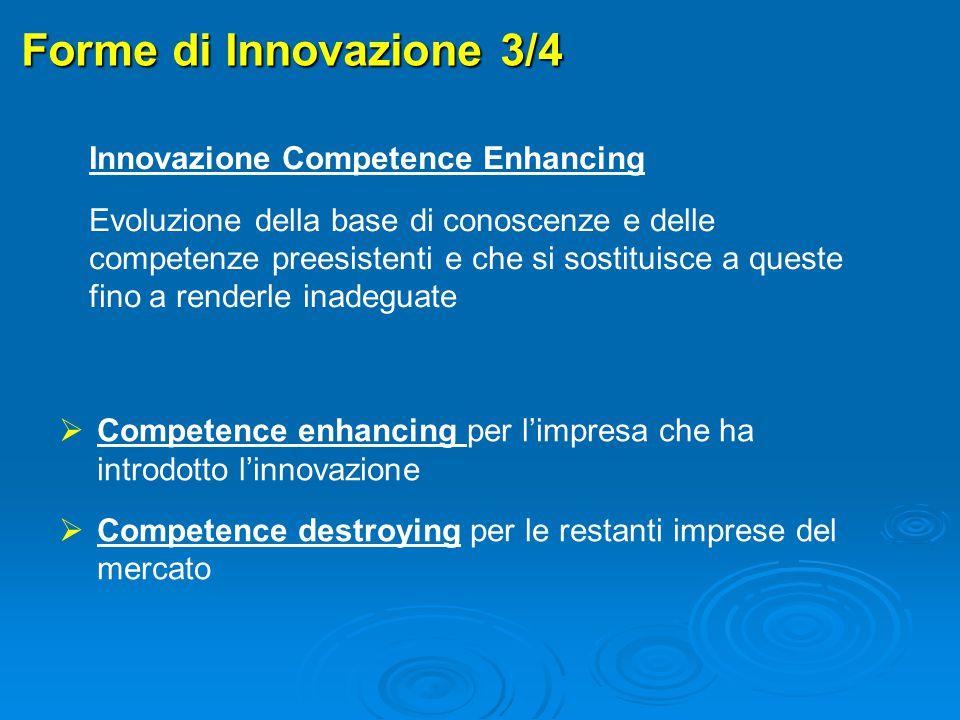 Forme di Innovazione 3/4 Innovazione Competence Enhancing