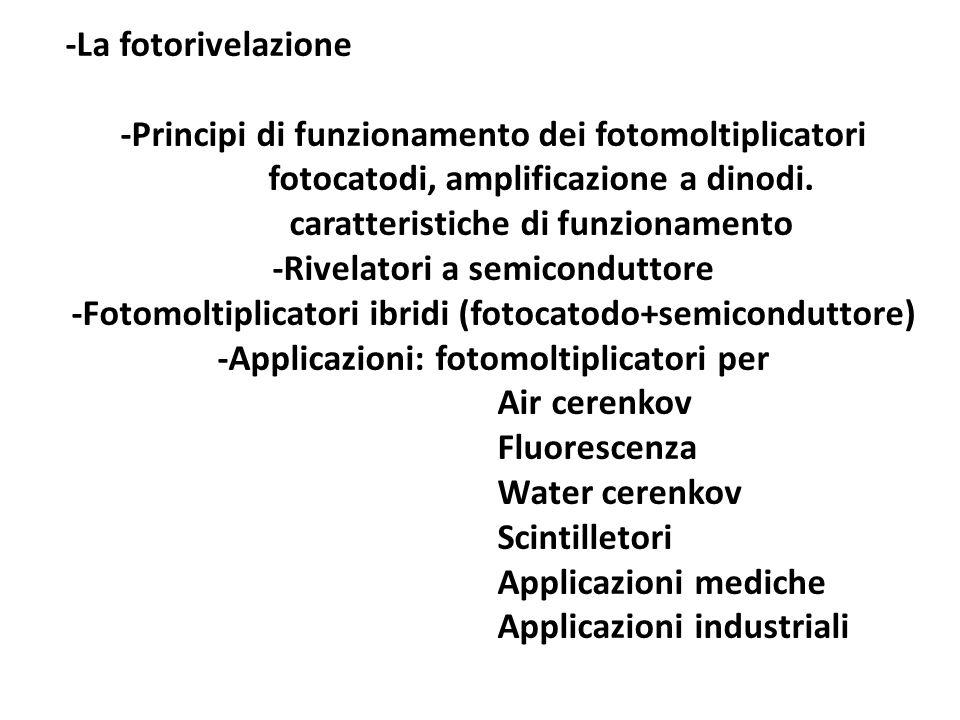 -Principi di funzionamento dei fotomoltiplicatori