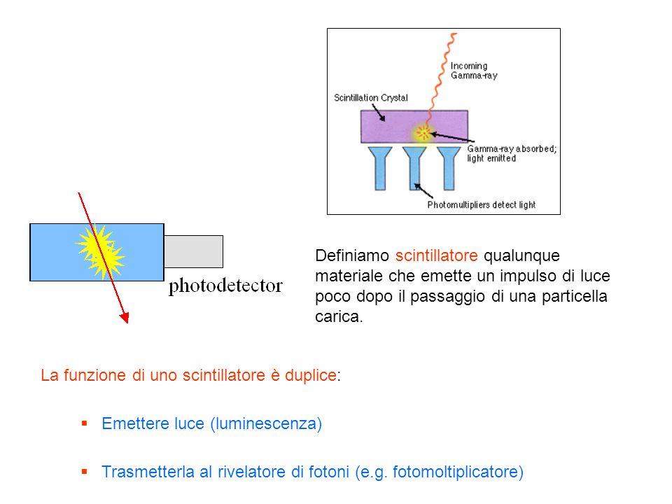 La funzione di uno scintillatore è duplice: