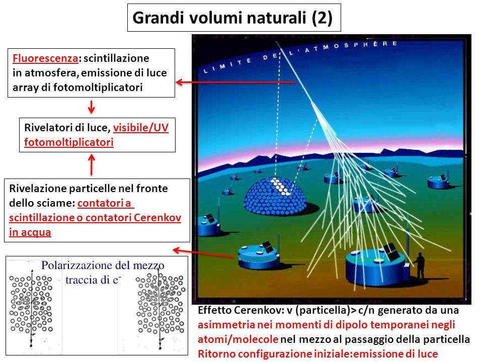 Grandi volumi naturali (2)