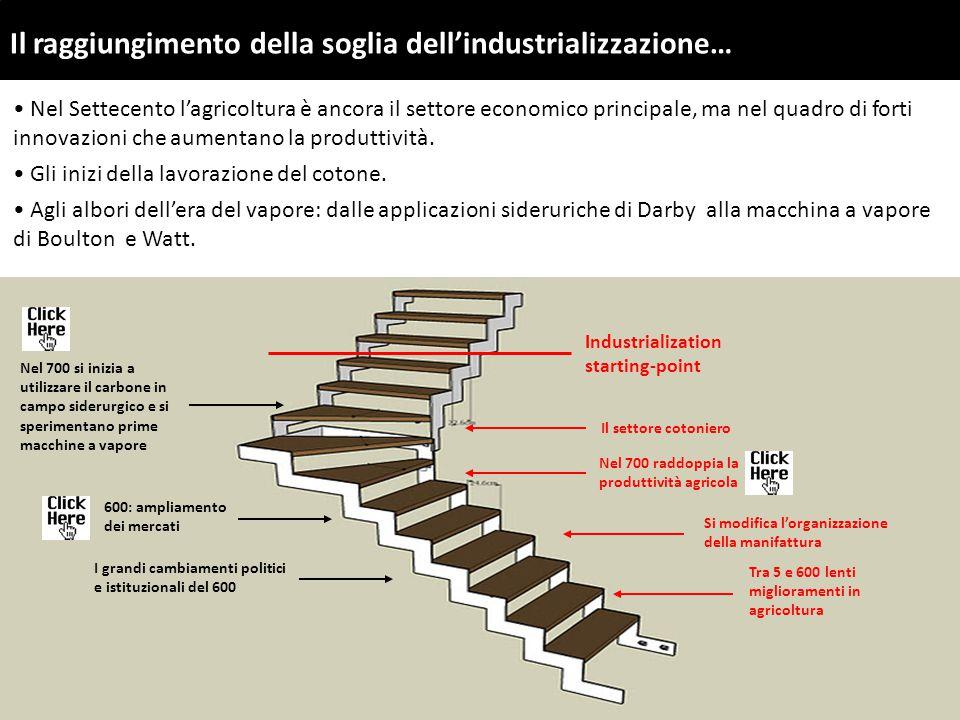 Il raggiungimento della soglia dell'industrializzazione…