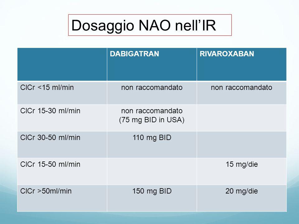 Dosaggio NAO nell'IR DABIGATRAN RIVAROXABAN ClCr <15 ml/min