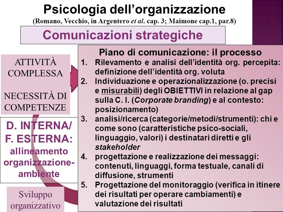 Psicologia dell'organizzazione Comunicazioni strategiche