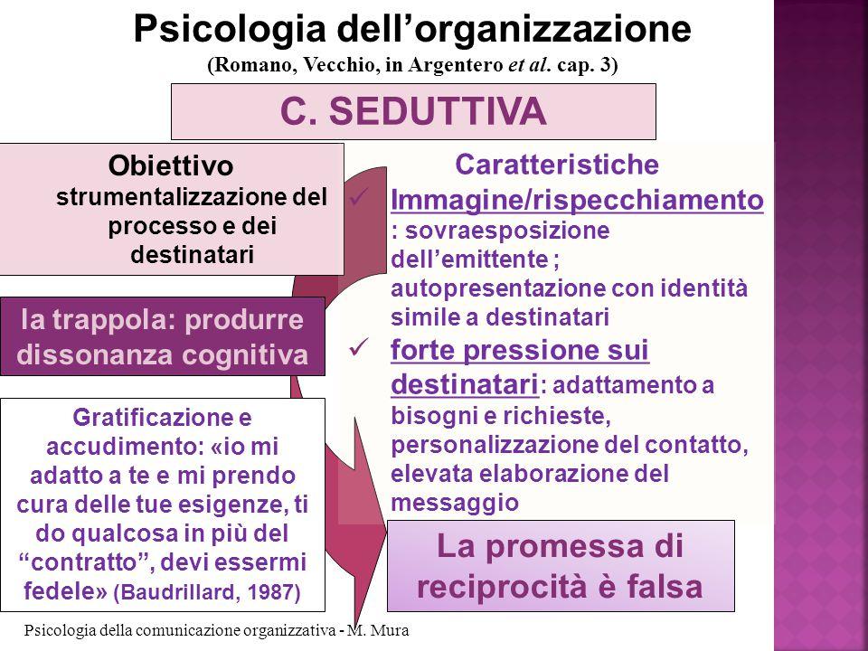 Psicologia dell'organizzazione C. SEDUTTIVA