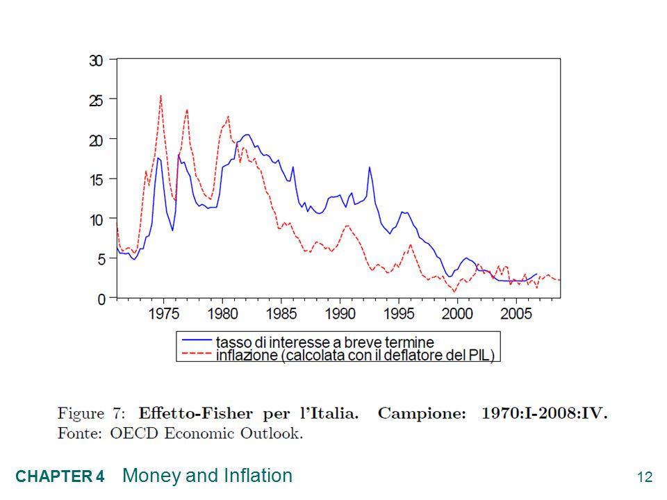 Tasso di interesse nominale