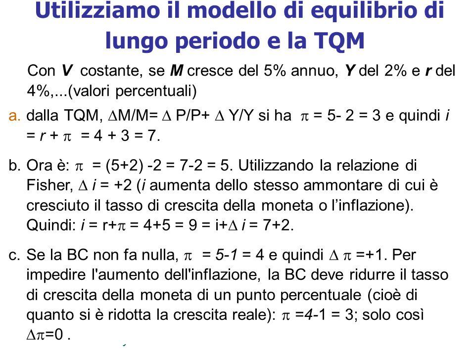 Utilizziamo il modello di equilibrio di lungo periodo e la TQM
