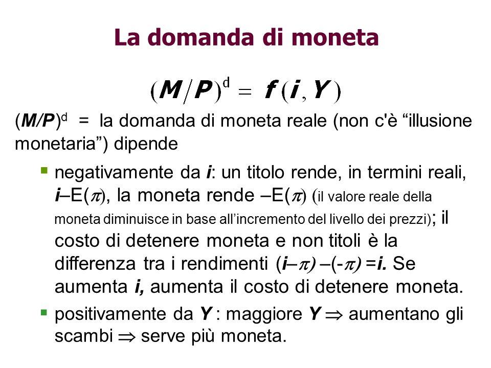 La domanda di moneta (M/P )d = la domanda di moneta reale (non c è illusione monetaria ) dipende.