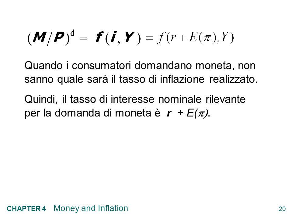 Quando i consumatori domandano moneta, non sanno quale sarà il tasso di inflazione realizzato.